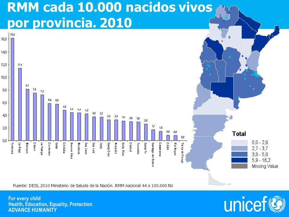 RMM cada 10.000 nacidos vivos por provincia. 2010