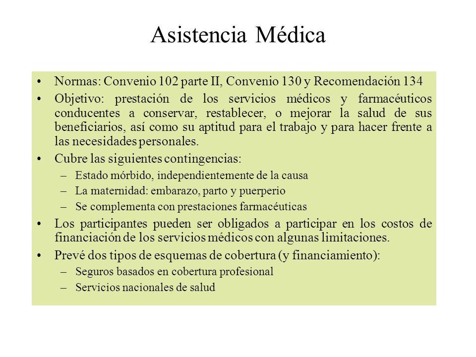 Asistencia Médica Normas: Convenio 102 parte II, Convenio 130 y Recomendación 134.