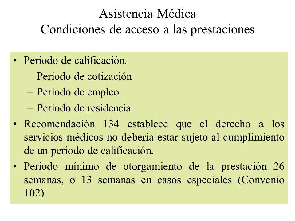 Asistencia Médica Condiciones de acceso a las prestaciones
