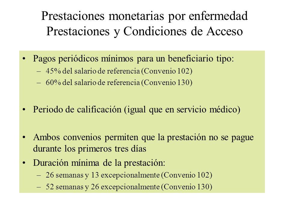 Prestaciones monetarias por enfermedad Prestaciones y Condiciones de Acceso