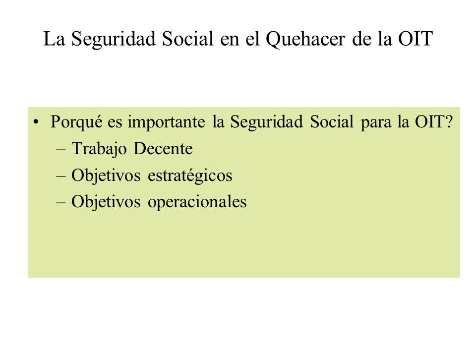 La Seguridad Social en el Quehacer de la OIT