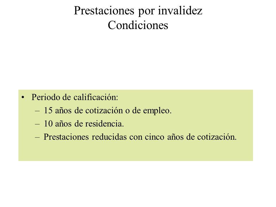 Prestaciones por invalidez Condiciones