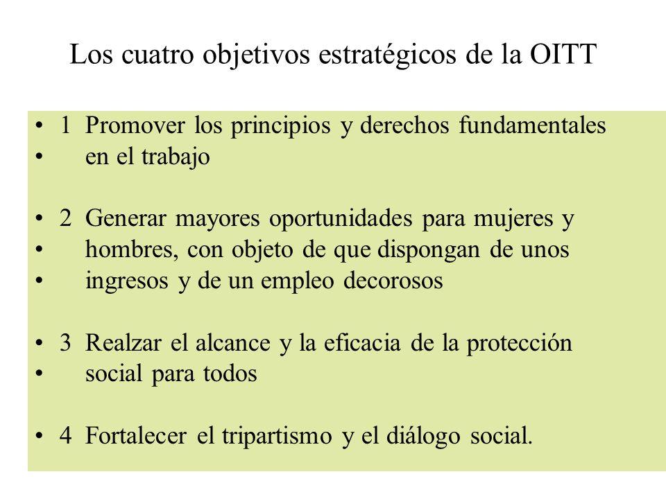 Los cuatro objetivos estratégicos de la OITT