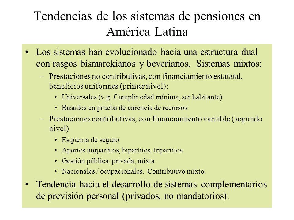 Tendencias de los sistemas de pensiones en América Latina