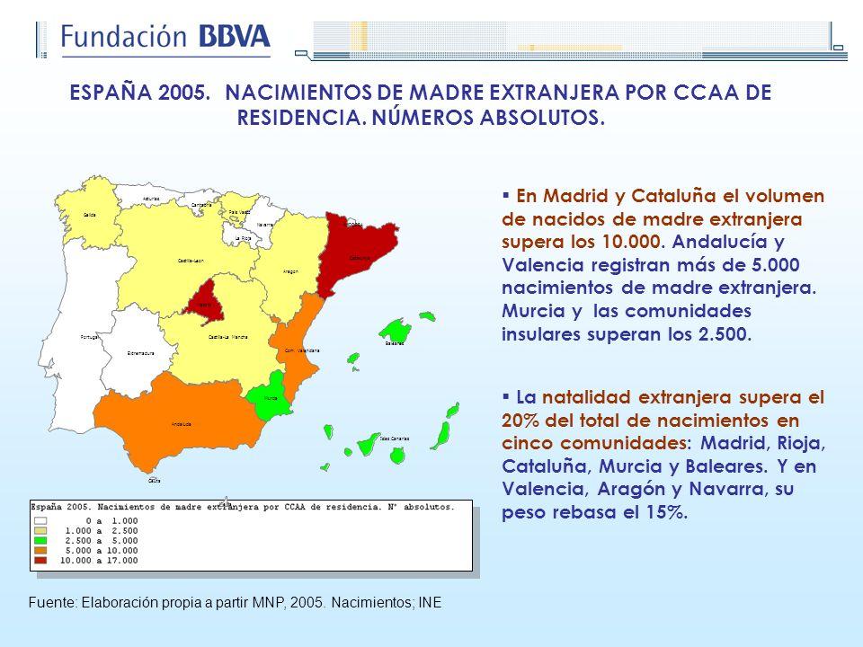 ESPAÑA 2005. NACIMIENTOS DE MADRE EXTRANJERA POR CCAA DE RESIDENCIA