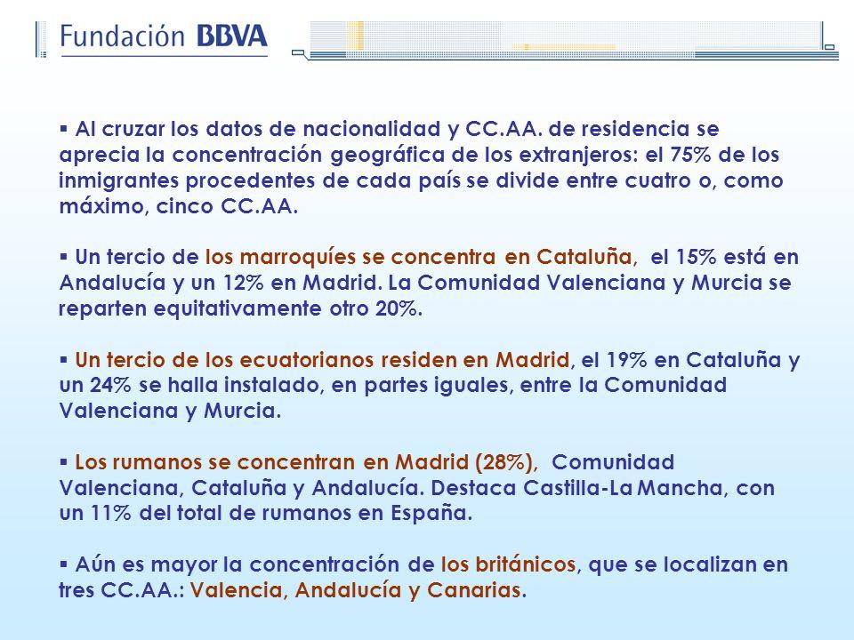 Al cruzar los datos de nacionalidad y CC. AA