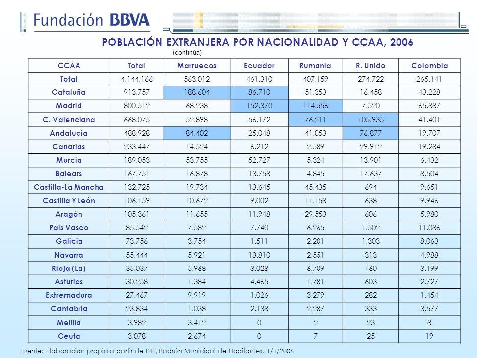 POBLACIÓN EXTRANJERA POR NACIONALIDAD Y CCAA, 2006 (continúa)