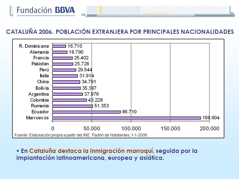 CATALUÑA 2006. POBLACIÓN EXTRANJERA POR PRINCIPALES NACIONALIDADES