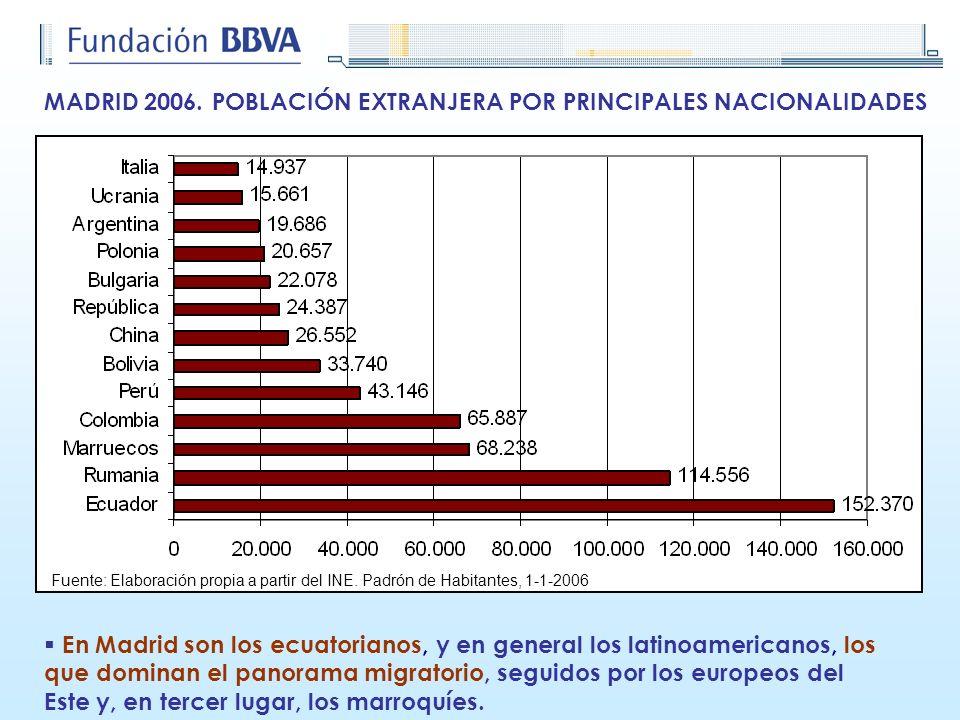 MADRID 2006. POBLACIÓN EXTRANJERA POR PRINCIPALES NACIONALIDADES