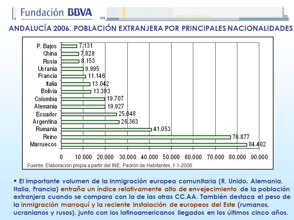 ANDALUCÍA 2006. POBLACIÓN EXTRANJERA POR PRINCIPALES NACIONALIDADES