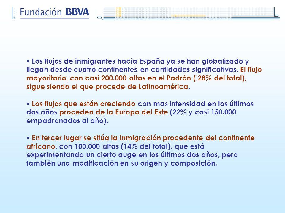 Los flujos de inmigrantes hacia España ya se han globalizado y llegan desde cuatro continentes en cantidades significativas. El flujo mayoritario, con casi 200.000 altas en el Padrón ( 28% del total), sigue siendo el que procede de Latinoamérica.