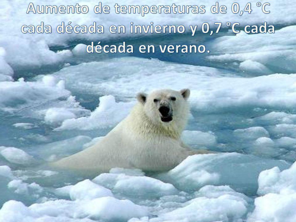 Aumento de temperaturas de 0,4 °C cada década en invierno y 0,7 °C cada década en verano.