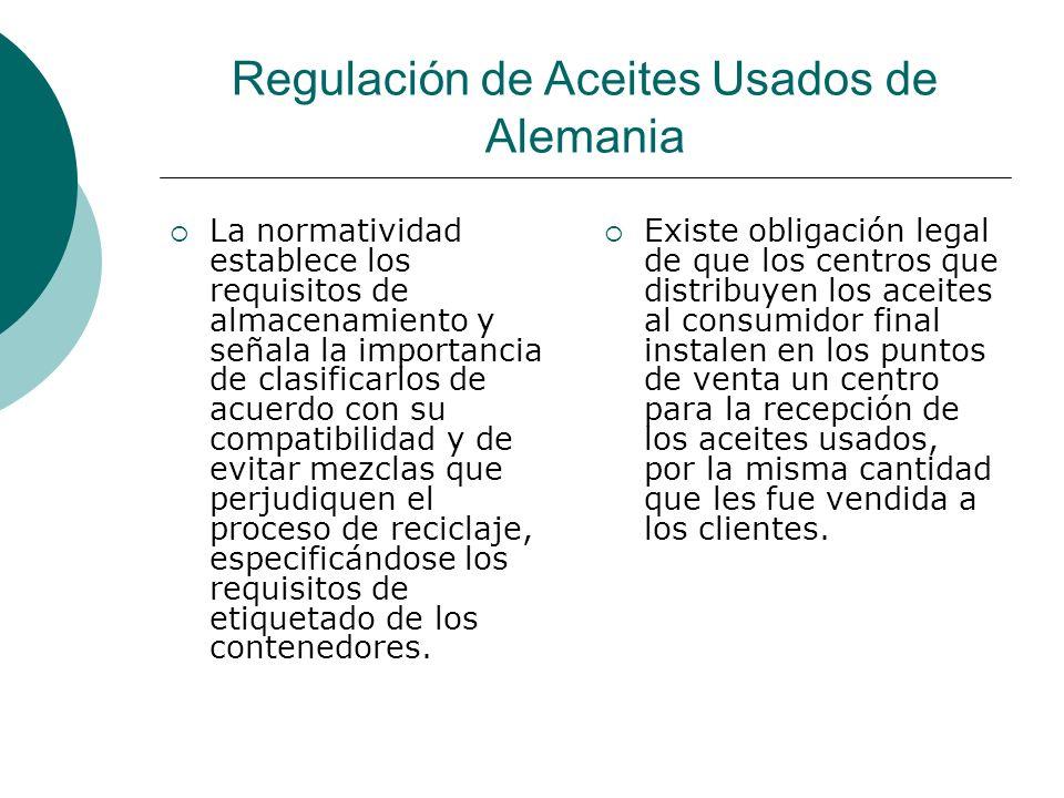 Regulación de Aceites Usados de Alemania