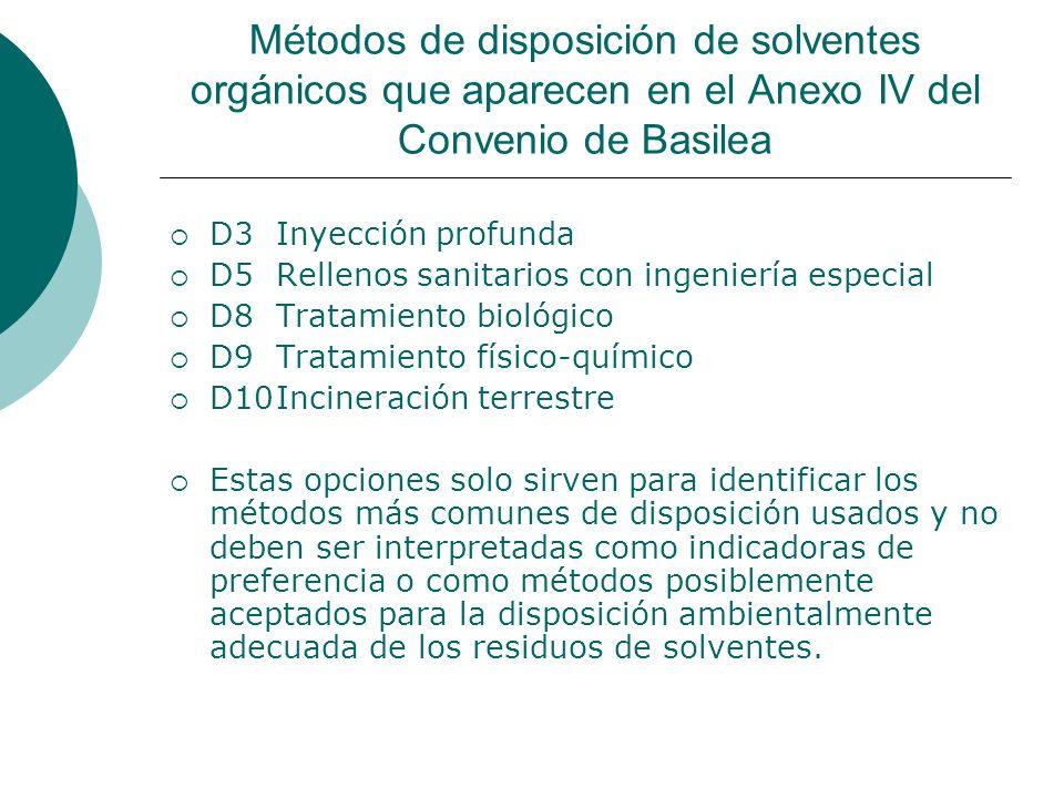 Métodos de disposición de solventes orgánicos que aparecen en el Anexo IV del Convenio de Basilea