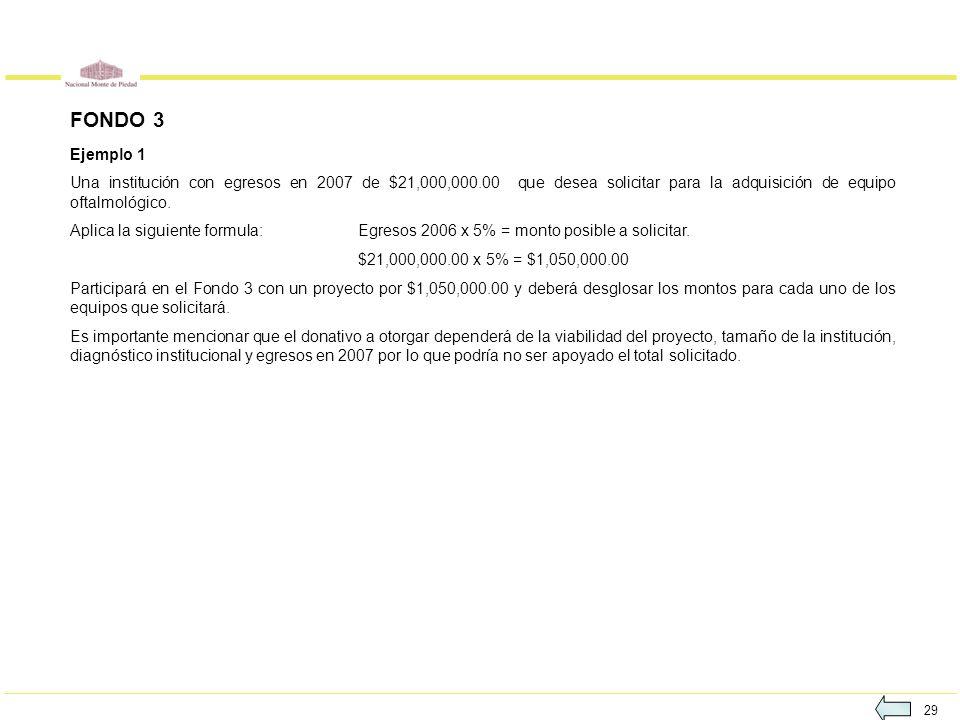 FONDO 3 Ejemplo 1. Una institución con egresos en 2007 de $21,000,000.00 que desea solicitar para la adquisición de equipo oftalmológico.