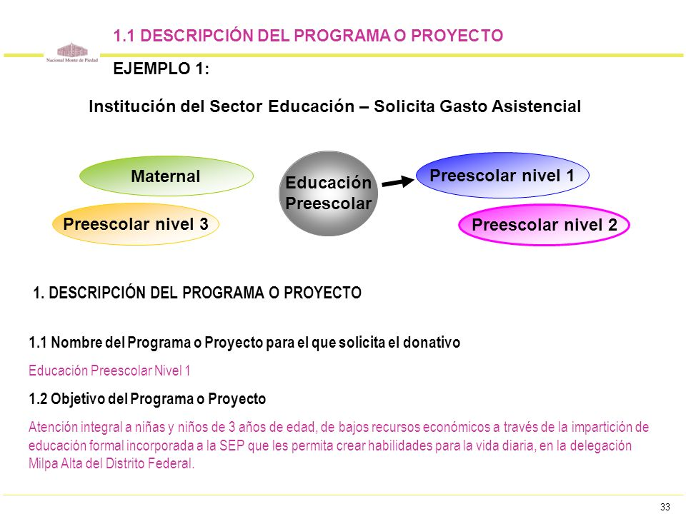 Institución del Sector Educación – Solicita Gasto Asistencial
