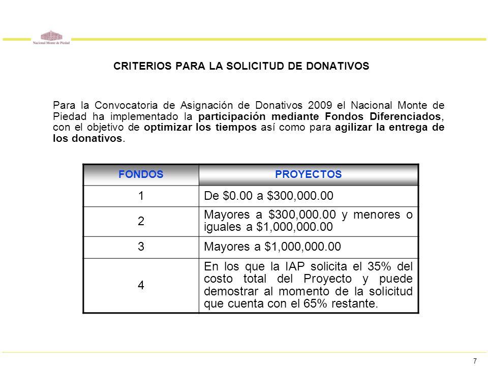 CRITERIOS PARA LA SOLICITUD DE DONATIVOS