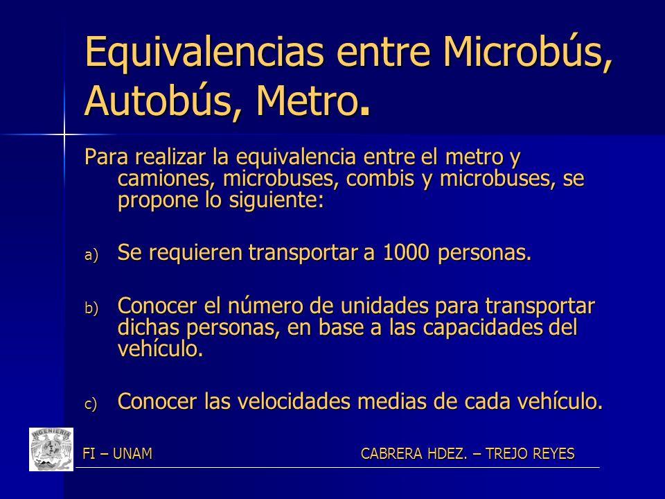 Equivalencias entre Microbús, Autobús, Metro.
