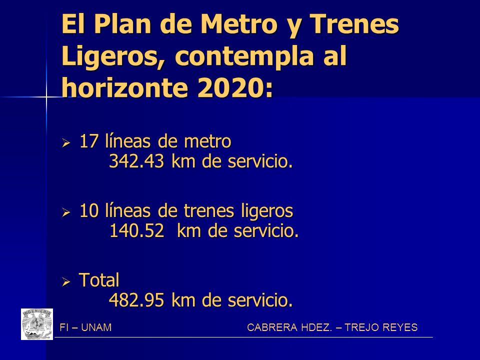 El Plan de Metro y Trenes Ligeros, contempla al horizonte 2020: