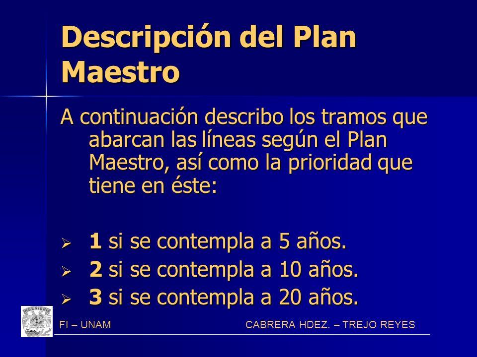 Descripción del Plan Maestro