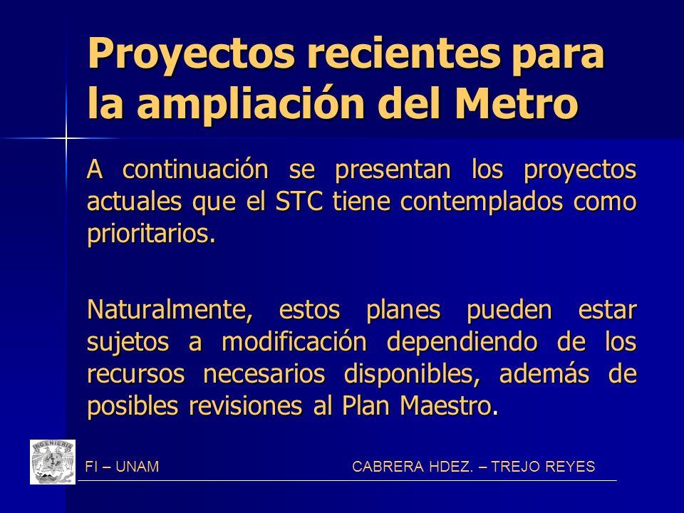 Proyectos recientes para la ampliación del Metro