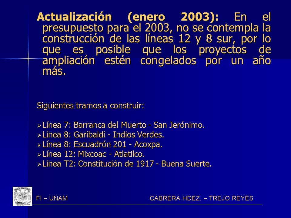 Actualización (enero 2003): En el presupuesto para el 2003, no se contempla la construcción de las líneas 12 y 8 sur, por lo que es posible que los proyectos de ampliación estén congelados por un año más.