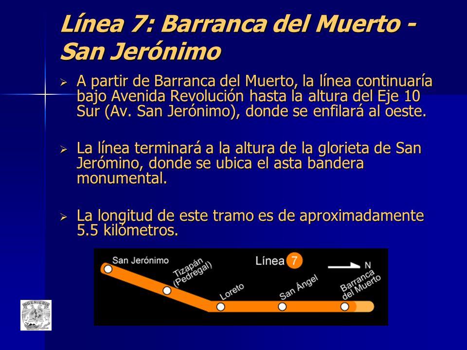 Línea 7: Barranca del Muerto - San Jerónimo