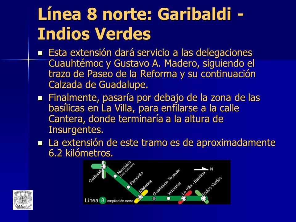 Línea 8 norte: Garibaldi - Indios Verdes