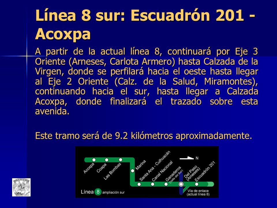 Línea 8 sur: Escuadrón 201 - Acoxpa