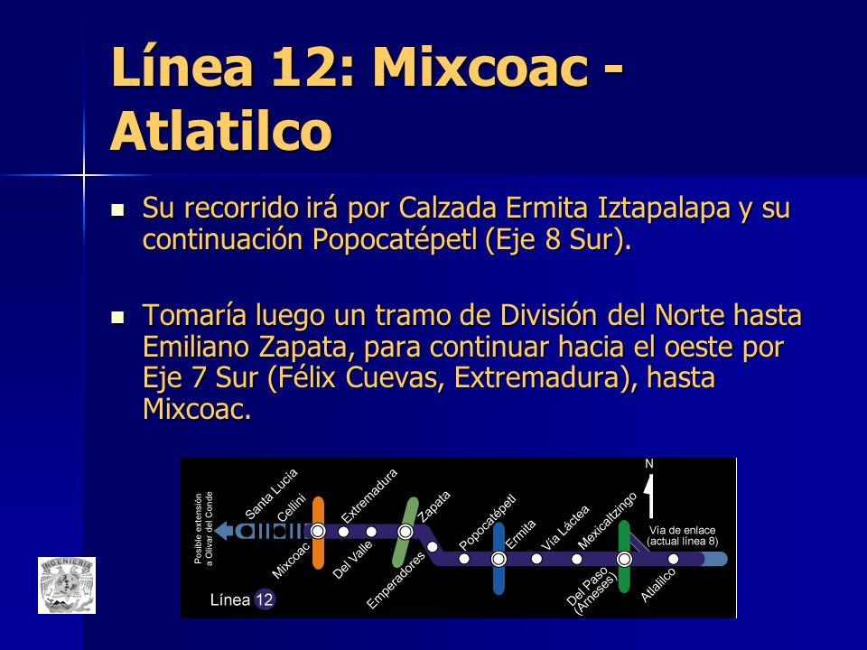 Línea 12: Mixcoac - Atlatilco