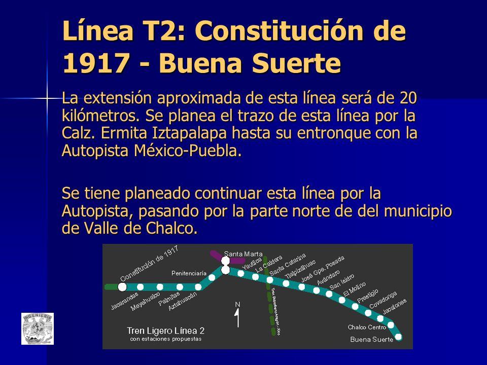Línea T2: Constitución de 1917 - Buena Suerte