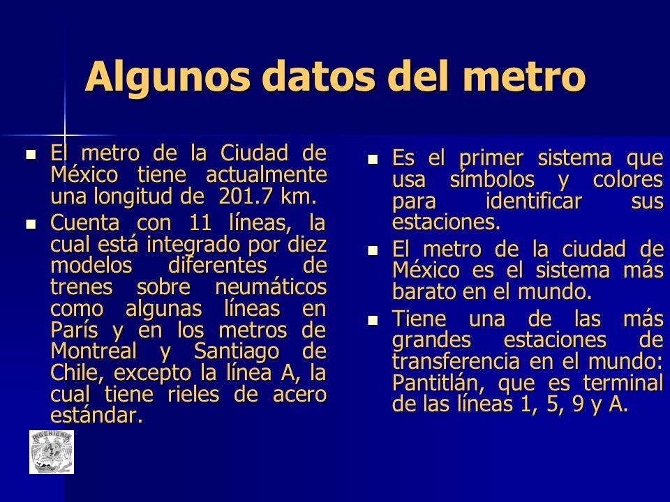Algunos datos del metro