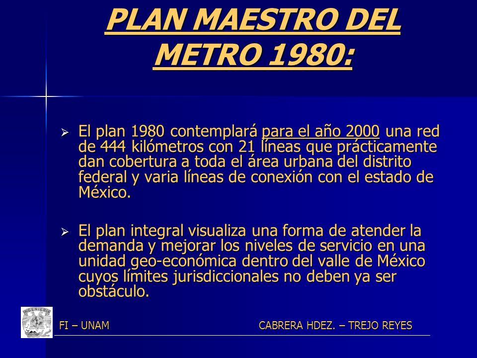 PLAN MAESTRO DEL METRO 1980: