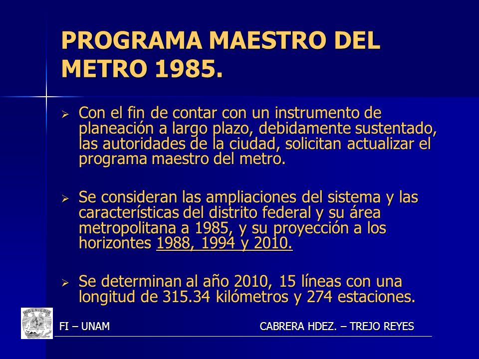 PROGRAMA MAESTRO DEL METRO 1985.