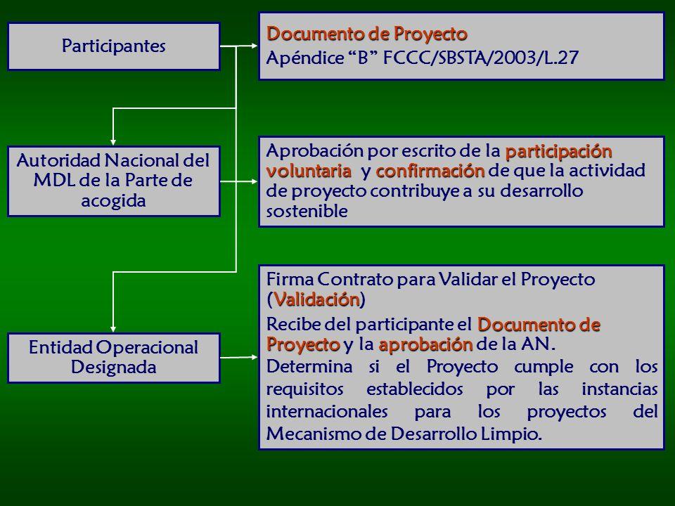 Apéndice B FCCC/SBSTA/2003/L.27 Participantes
