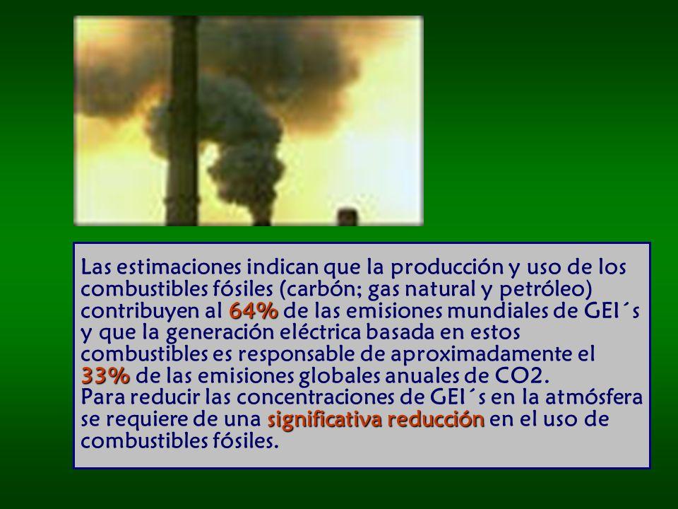 Las estimaciones indican que la producción y uso de los combustibles fósiles (carbón; gas natural y petróleo) contribuyen al 64% de las emisiones mundiales de GEI´s y que la generación eléctrica basada en estos combustibles es responsable de aproximadamente el 33% de las emisiones globales anuales de CO2.