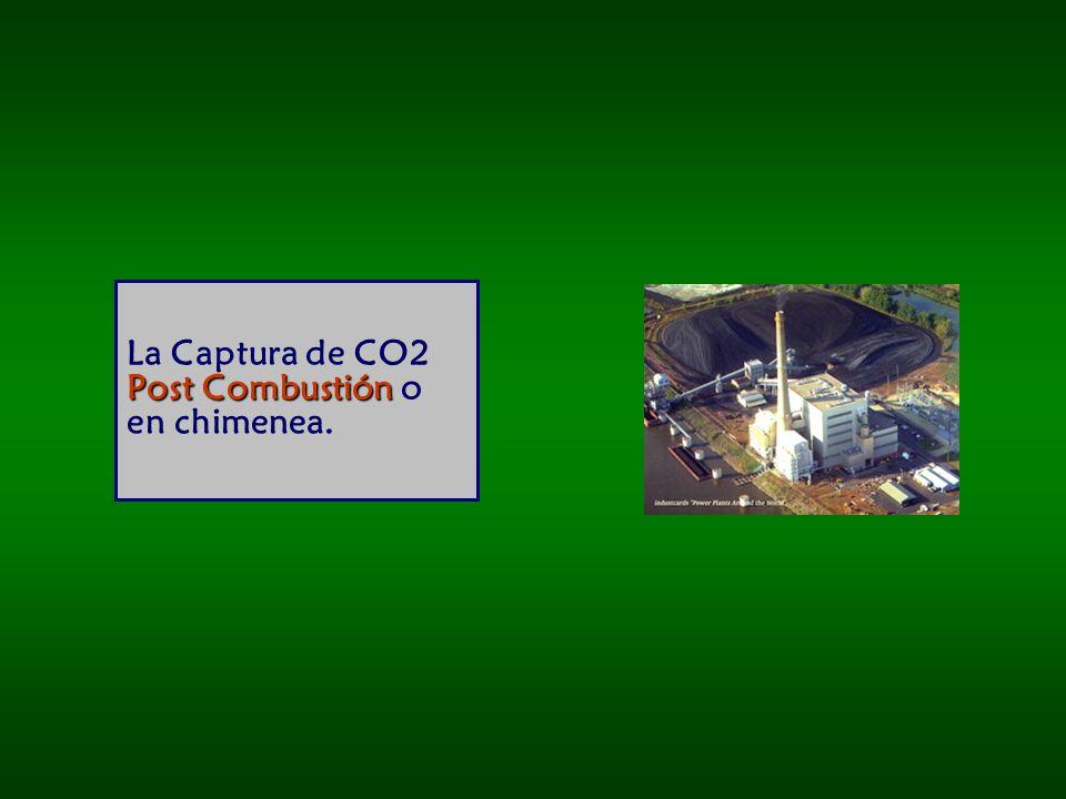 La Captura de CO2 Post Combustión o en chimenea.