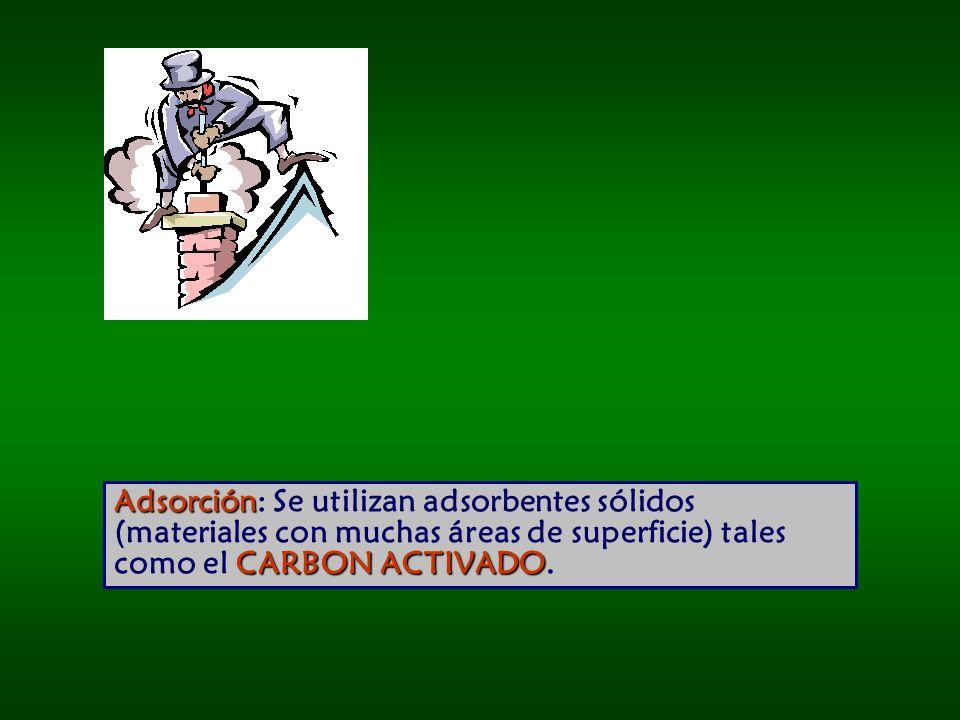 Adsorción: Se utilizan adsorbentes sólidos (materiales con muchas áreas de superficie) tales como el CARBON ACTIVADO.