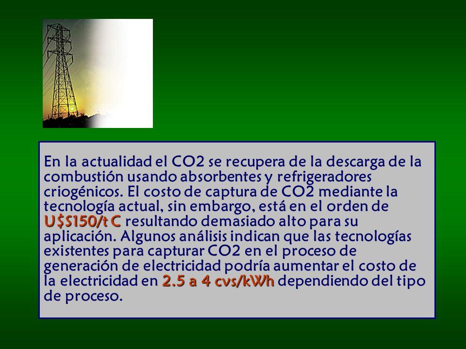 En la actualidad el CO2 se recupera de la descarga de la combustión usando absorbentes y refrigeradores criogénicos.