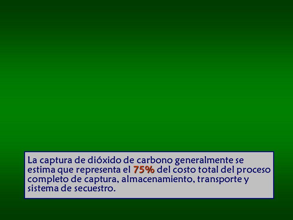 La captura de dióxido de carbono generalmente se estima que representa el 75% del costo total del proceso completo de captura, almacenamiento, transporte y sistema de secuestro.