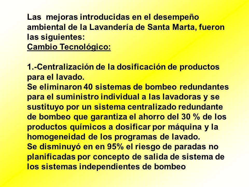 Las mejoras introducidas en el desempeño ambiental de la Lavandería de Santa Marta, fueron las siguientes:
