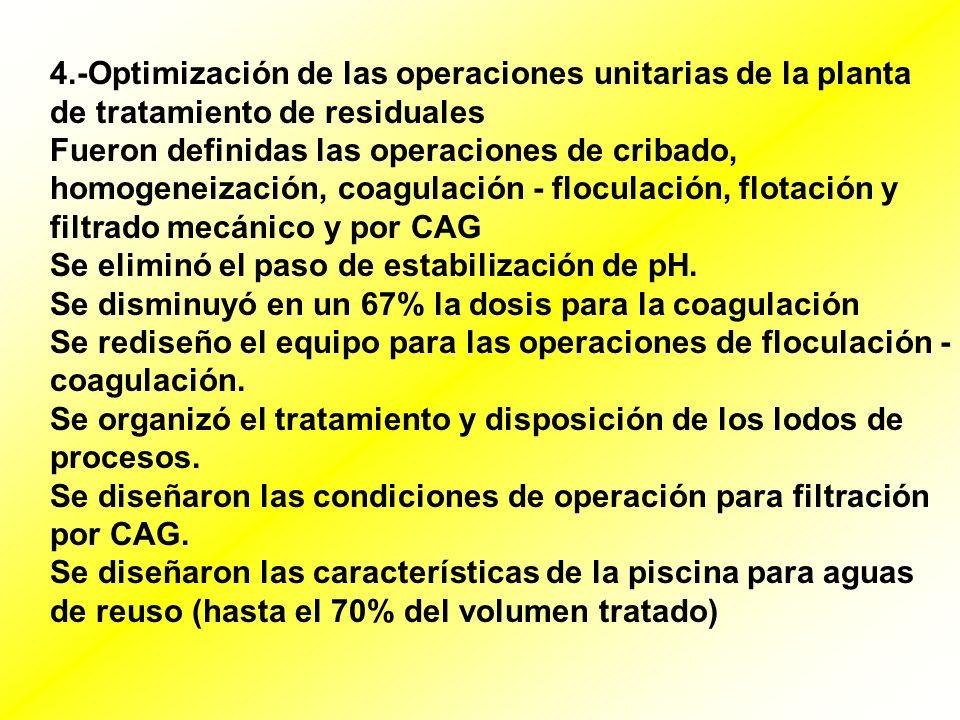 4.-Optimización de las operaciones unitarias de la planta de tratamiento de residuales