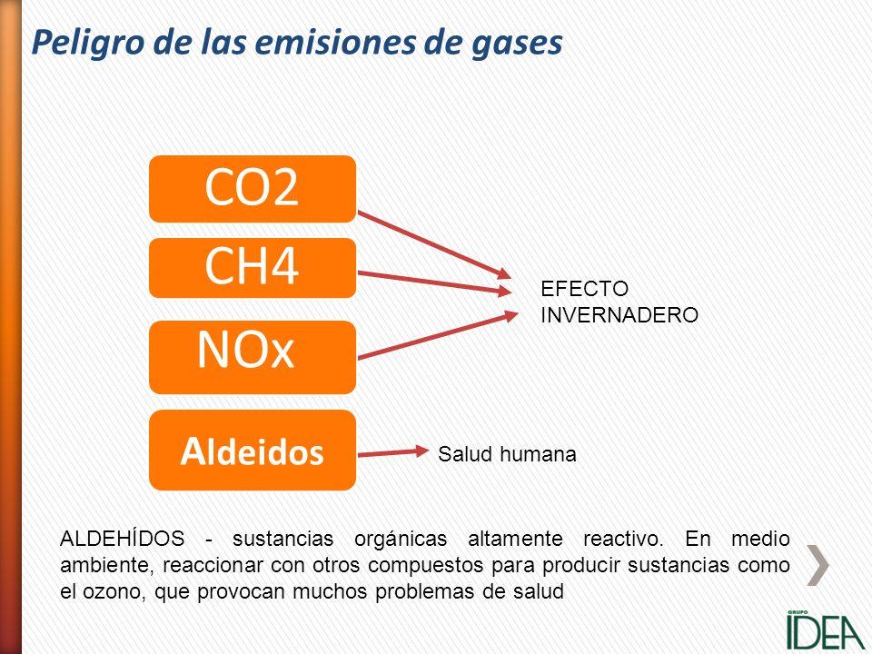CO2 CH4 NOx Aldeidos Peligro de las emisiones de gases