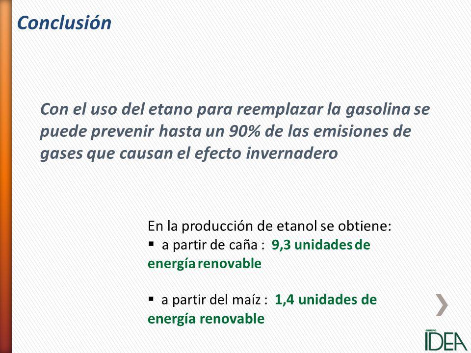 Conclusión Con el uso del etano para reemplazar la gasolina se puede prevenir hasta un 90% de las emisiones de gases que causan el efecto invernadero.