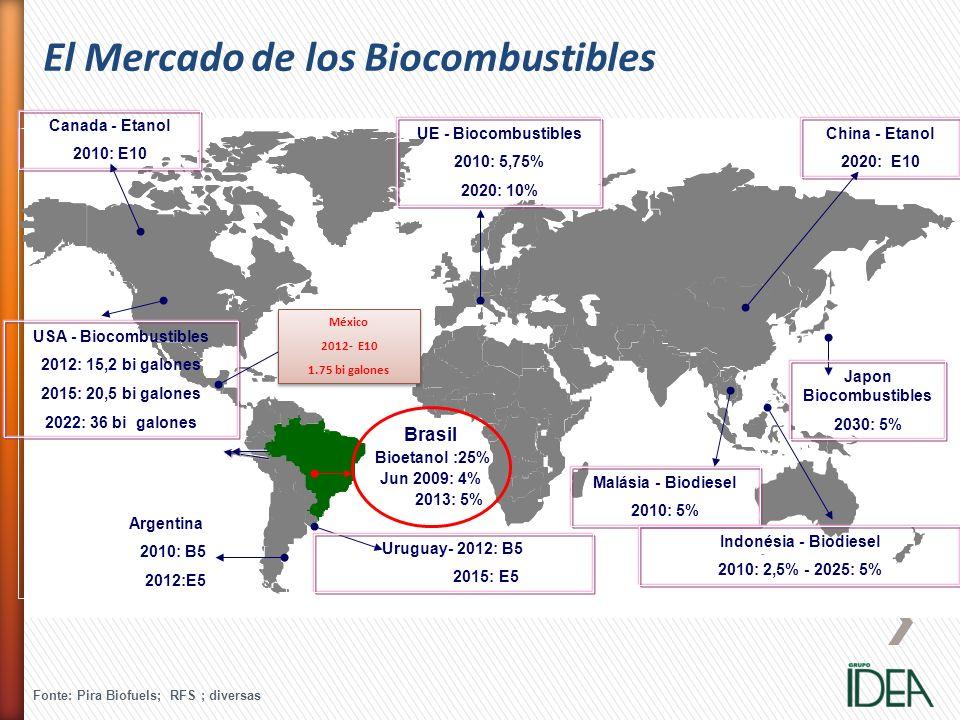 Japon Biocombustibles
