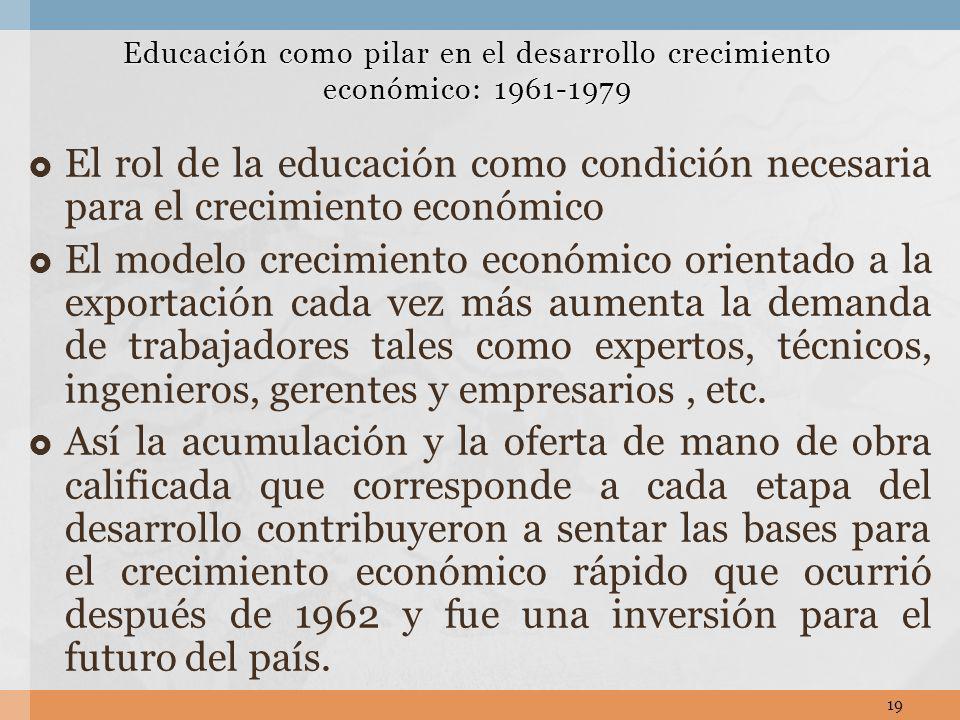 Educación como pilar en el desarrollo crecimiento económico: 1961-1979