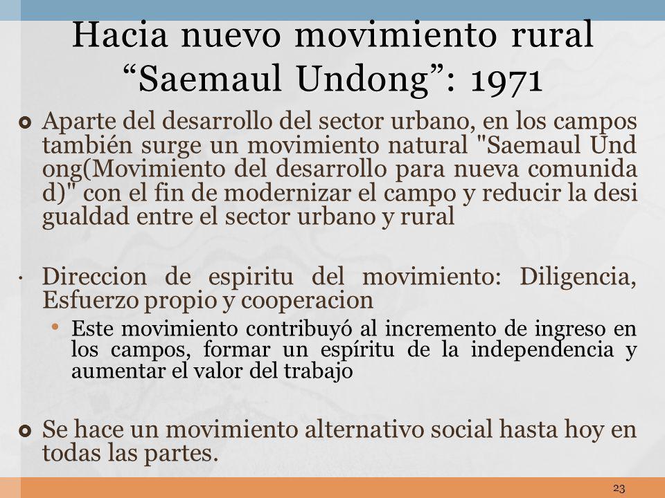 Hacia nuevo movimiento rural Saemaul Undong : 1971
