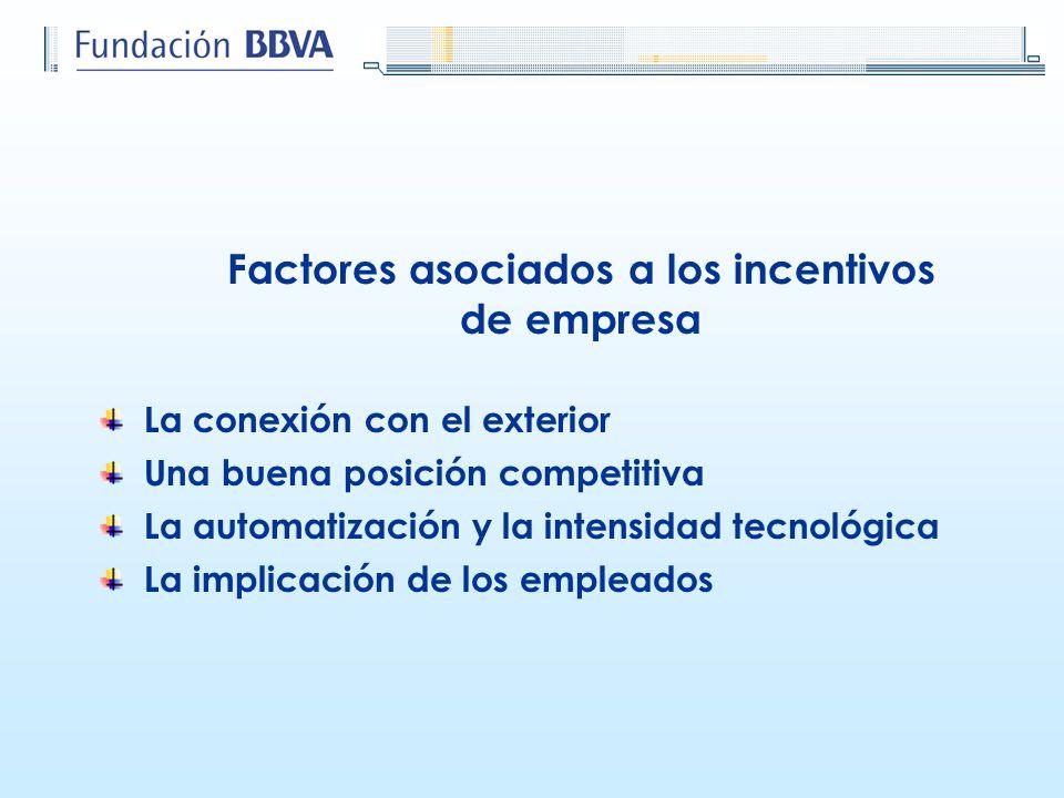 Factores asociados a los incentivos