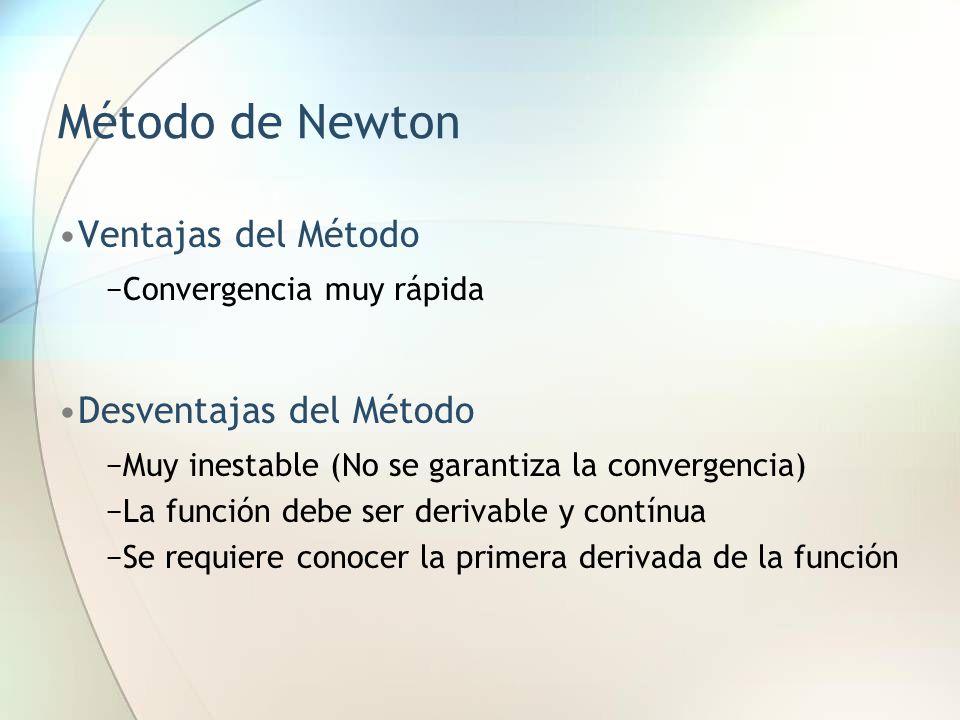 Método de Newton Ventajas del Método Desventajas del Método