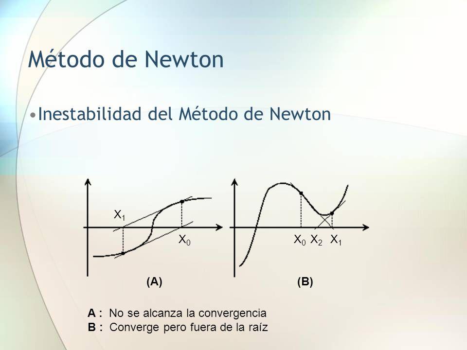 Método de Newton Inestabilidad del Método de Newton X0 X1 X2 (A) (B)